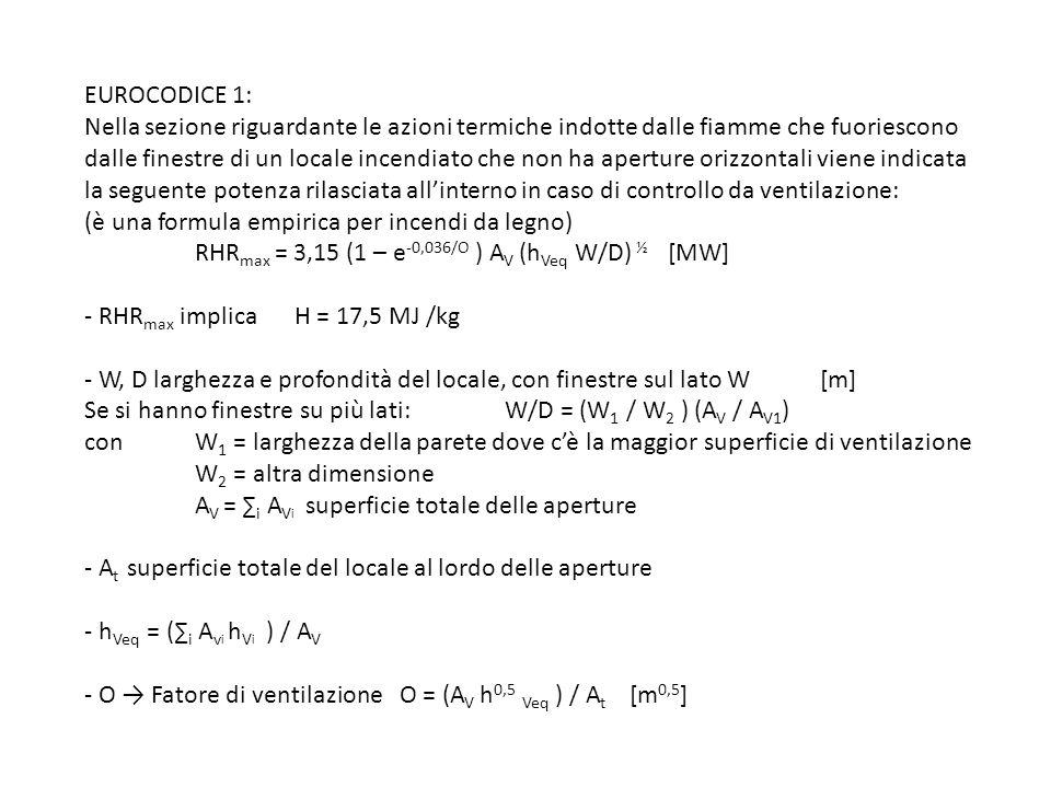 EUROCODICE 1: Nella sezione riguardante le azioni termiche indotte dalle fiamme che fuoriescono dalle finestre di un locale incendiato che non ha aperture orizzontali viene indicata la seguente potenza rilasciata all'interno in caso di controllo da ventilazione: (è una formula empirica per incendi da legno) RHRmax = 3,15 (1 – e-0,036/O ) AV (hVeq W/D) ½ [MW] - RHRmax implica H = 17,5 MJ /kg - W, D larghezza e profondità del locale, con finestre sul lato W [m] Se si hanno finestre su più lati: W/D = (W1 / W2 ) (AV / AV1) con W1 = larghezza della parete dove c'è la maggior superficie di ventilazione W2 = altra dimensione AV = ∑i AVi superficie totale delle aperture - At superficie totale del locale al lordo delle aperture - hVeq = (∑i Avi hVi ) / AV - O → Fatore di ventilazione O = (AV h0,5 Veq ) / At [m0,5]
